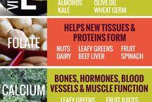 Vitamins&Minerals