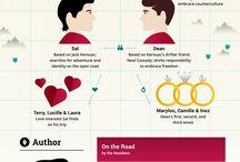 Literature infographics
