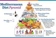 Advices Mediterranean Diet