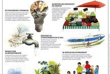 écologie gestes