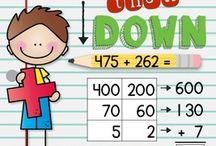 Teaching- Three digit addition