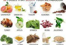 Healthy Food Ideas/Info