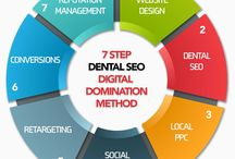 Dental SEO / Digital marketing strategies relating to the dental field and search engine optimization.  Including, but not limited to SEO, website optimization techniquest, website audits, keyword research and more.