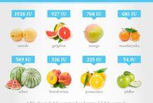 Witaminy w owocach? Świetne na zimę! :) / Zima to czas, kiedy w szczególności warto zadbać o wartościowe posiłki bogate w witaminy. Większość z nich znajdziemy w pysznych owocach. Smacznego! :)