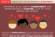 Social Media Infographics / Compacte informatie in een #infographic