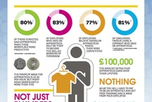 Apprenticeship Facts