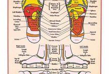 Foot Chart