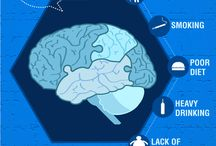 Dementia / Resources for Dementia Care