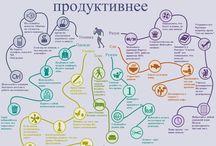 Продуктивность по-русски / by Todoist