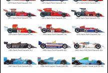 F1 a Indycar