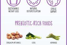 Pre-biotics & Pro-biotics