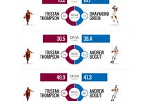 Sports - uCollect Infographics