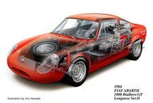 ABARTH 1000 bialbero GT Longnose