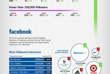 Social Media Marketing ROI Infografías / Lo mejor del social media marketing en infografías. Te va a encantar.