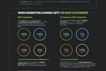 Marketing / A broader look at issues, information and developments in marketing