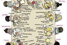 Essen weltweit