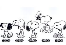 Peanuts History / by Snoopy