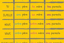 french 6 - 8 / posessive adjectives