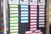 Reading Bulletin Board Ideas / by Daniel McKeown