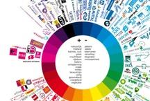 Inspiration couleurs et images