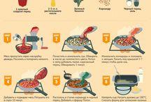 Рецепты.