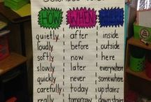 2nd Grade: Grammar