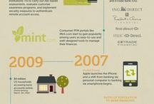 Great Money Infographics