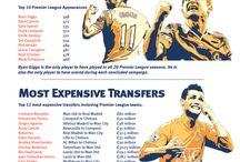 Football Info Graphics Examples