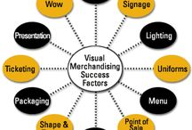Visual Merchandising Training