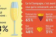 Behind the Scenes Champagne Eugénie Bertrand