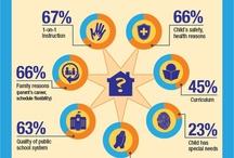 Homeschool Infographics