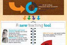 E-learning/Education