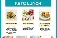 Paleo and ketonic food
