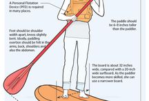 Surfborden