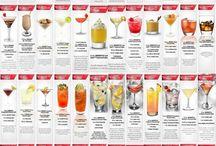 Recepty na miešané nápoje