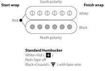 PRS Dimarzio Seymour Duncan / Wiring ideas and