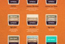 Coffee / Café / Kahve