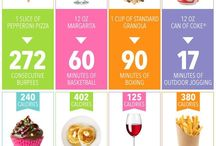 διατροφή - άσκηση