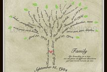 Content - family trees
