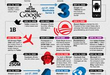 Infographics / by Richard Fong