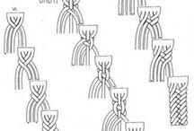 Puntos de cuerdas