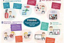 Vídeo Marketing Brasil / Posts em Português e Repins em Inglês sobre Vídeo Marketing. Mais conteúdo em: http://vfxvideos.com.br/blog
