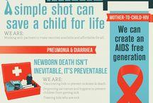 Mother & Child Health