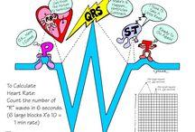 ECG teaching resources