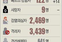 韓国MERS