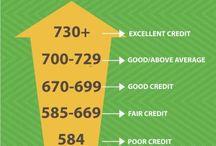 Cibil Score | Credit Help India