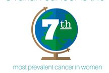 Did You Know? / Ovarian Cancer Infographics from the National Ovarian Cancer Coalition