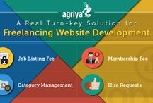 Agriya's Getlancer Jobs - Coroflot Clone