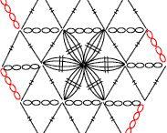 Delta Crochet Tehnique