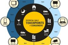 Touchpoint during day